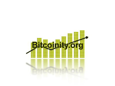 bitcoinity.png