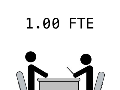1.00 FTE two people at desk.png
